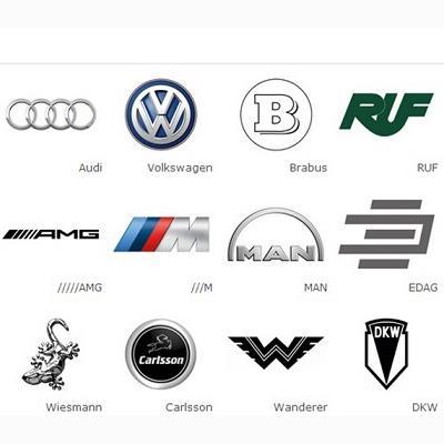 آشنایی با صنعت خودرو در آلمان